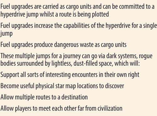 Fuel upgrades are carried as cargo units and can be committed to a hyperdrive jump
