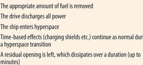 The appropriate amount of fuel is removed The drive discharges all power The ship enters
