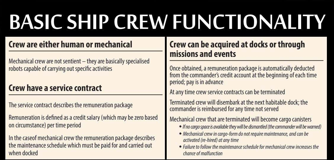 BaSic Ship crew Functionality Crew are either human or mechanical Crew can be acquired at