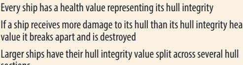 Every ship has a health value representing its hull integrity value it breaks apart and