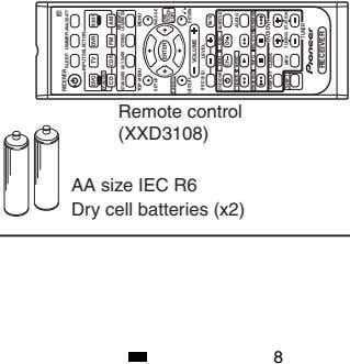 Remote control (XXD3108) AA size IEC R6 Dry cell batteries (x2) 8 RECEIVER SLEEP ANALOGATTDIMMER