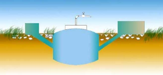 into the digester by gravity, hence simplifying operation. Figure 9. Fixed-Dome Type • Floating Gas Holder