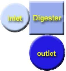 ntations of inlet and outlet are shown in Figure 13 for design flexibility. Option 1 Option