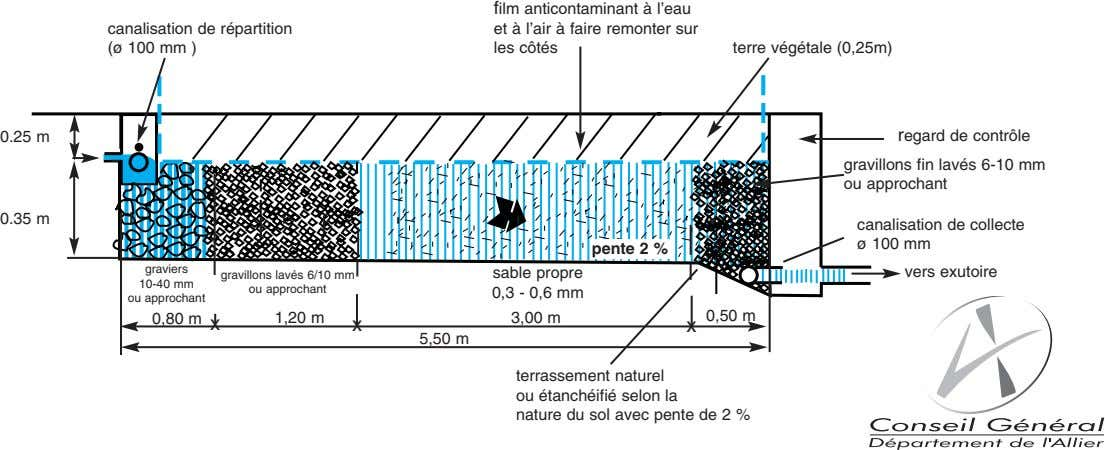 canalisation de répartition (ø 100 mm ) film anticontaminant à l'eau et à l'air à