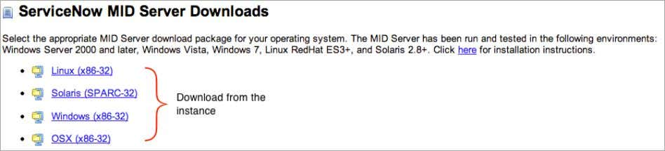 MID Server Installation 2 1 Windows Select from the following procedures for installing one or more