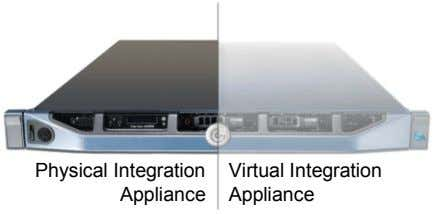 Physical Integration Appliance Virtual Integration Appliance