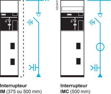 Interrupteur IM (375 ou 500 mm) Interrupteur IMC (500 mm) DE53477