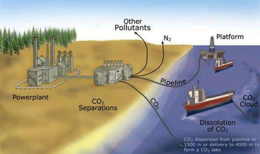 O cean S equestration • Carbon sequestration by direct injection into the deep ocean involves the
