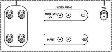 VIDEO AUDIO MONITOR -OUT INPUT