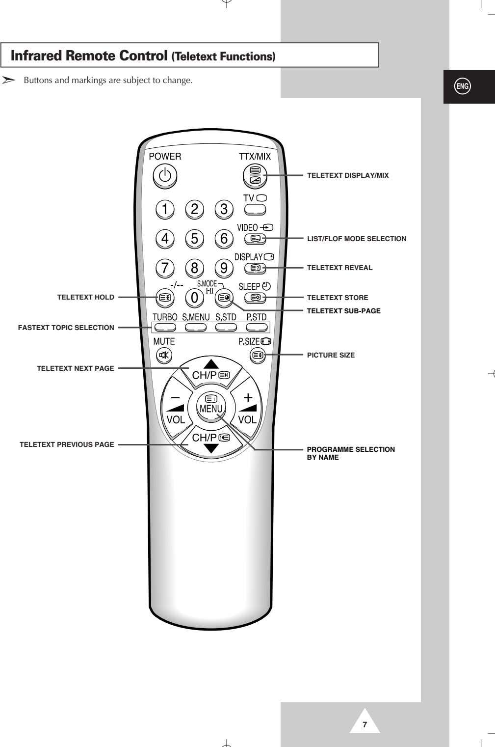 Infrared Remote Control (Teletext Functions) ➣ Buttons and markings are subject to change. ENG TELETEXT
