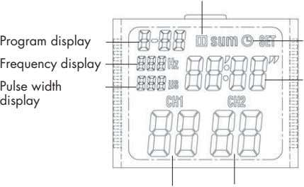 Program display Frequency display Pulse width display