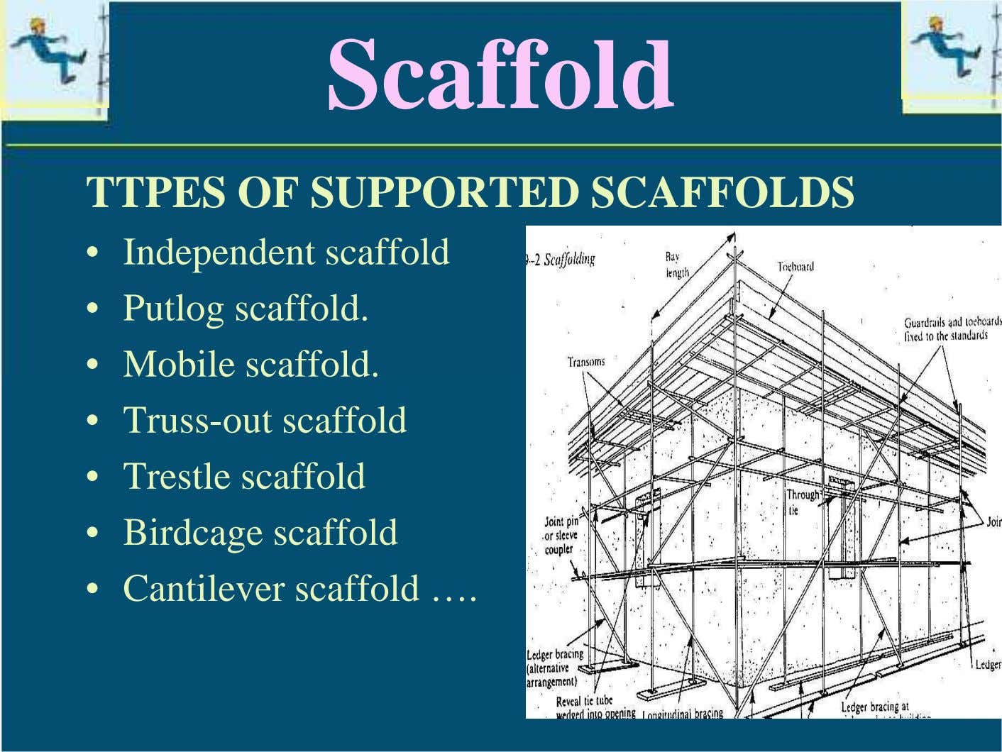 Scaffold TTPES OF SUPPORTED SCAFFOLDS • Independent scaffold • Putlog scaffold. • Mobile scaffold. •