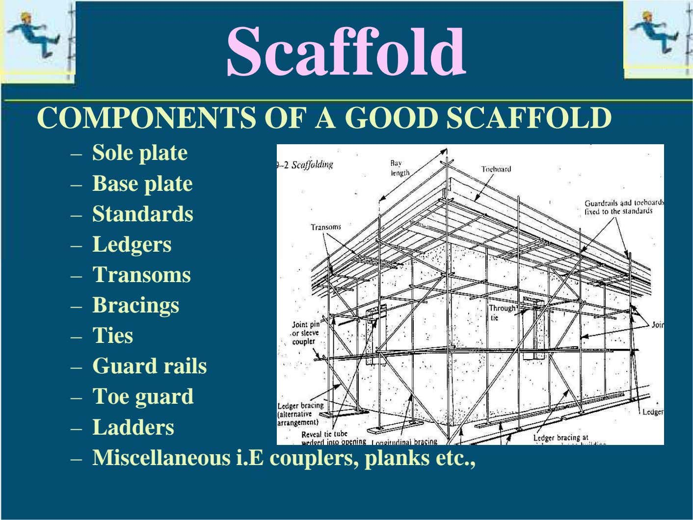 Scaffold COMPONENTS OF A GOOD SCAFFOLD – Sole plate – Base plate – Standards –