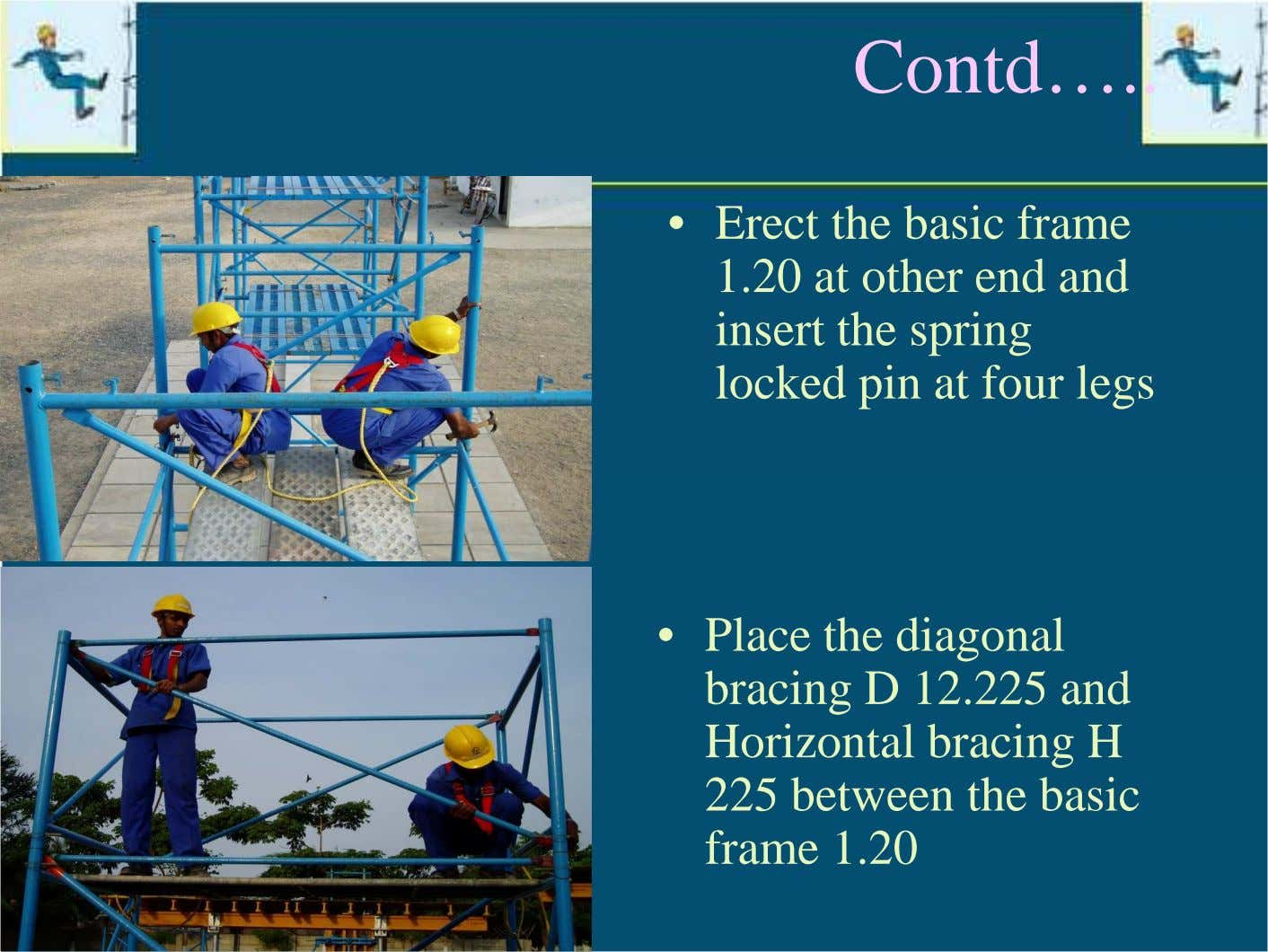 Contd… • Erect the basic frame 1.20 at other end and insert the spring locked