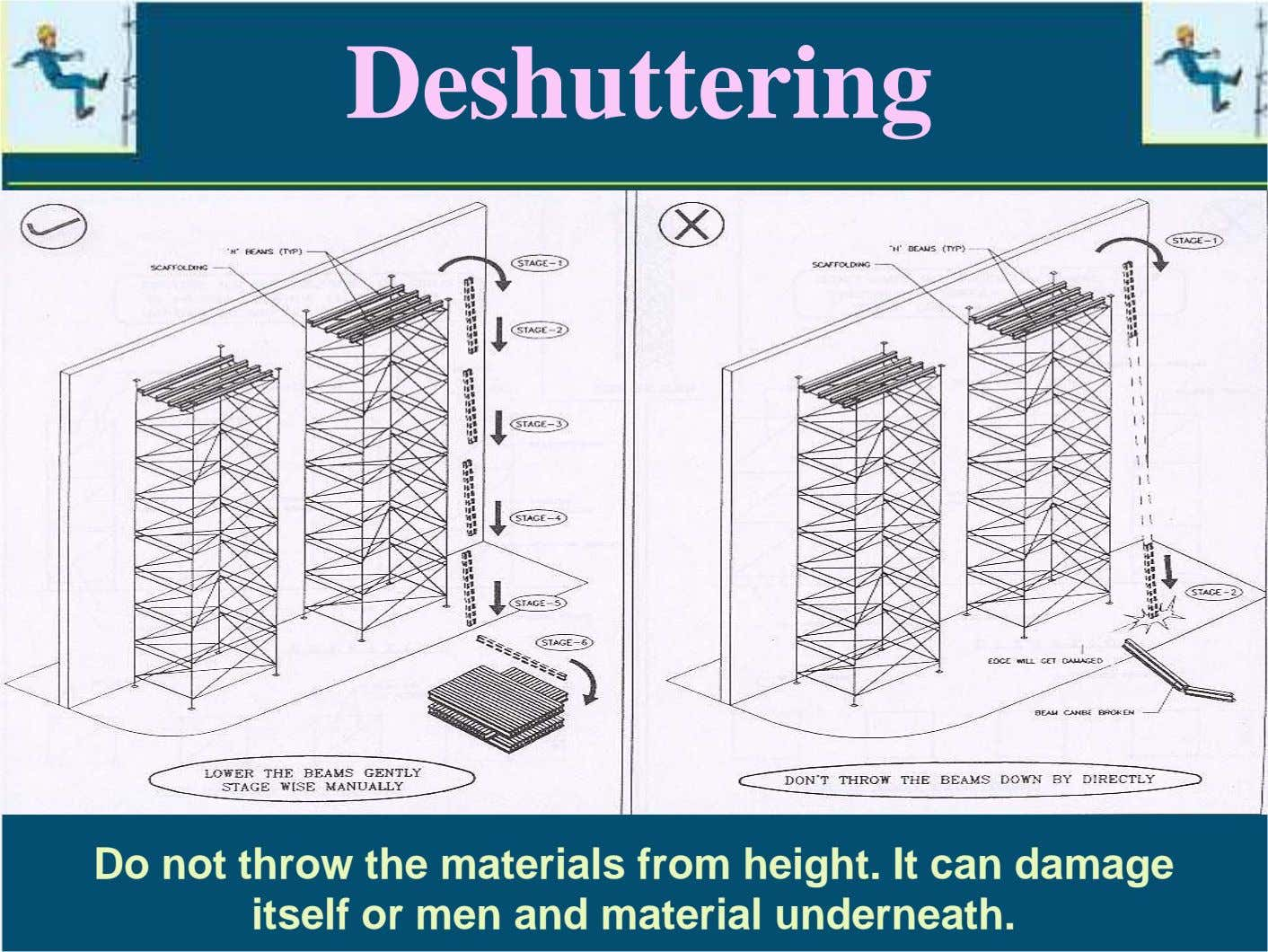 Deshuttering Do not throw the materials from height. It can damage itself or men and