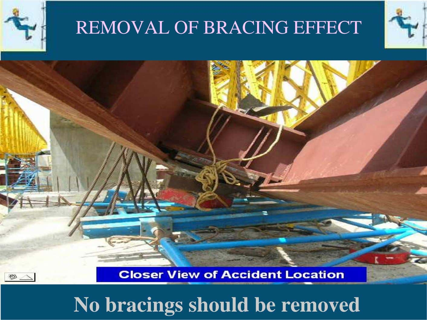 REMOVAL OF BRACING EFFECT No bracings should be removed
