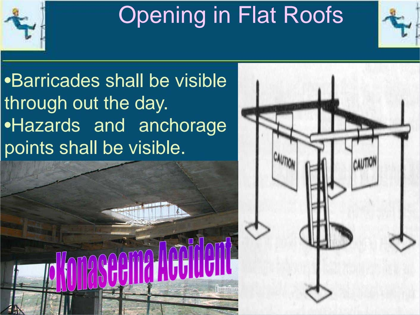 Opening in Flat Roofs •Barricades shall be visible through out the day. •Hazards and anchorage