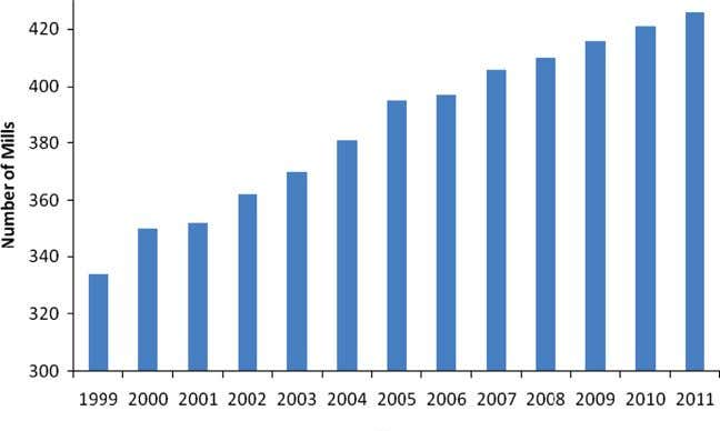 and Sustainable Energy Reviews 26 (2013) 717 – 726 719 Fig. 2. Number of operating palm