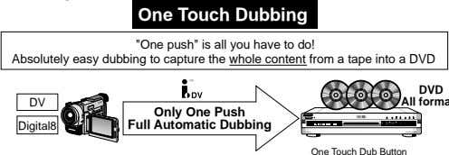"One Touch Dubbing ""One push"" is all you have to do! Absolutely easy dubbing to"