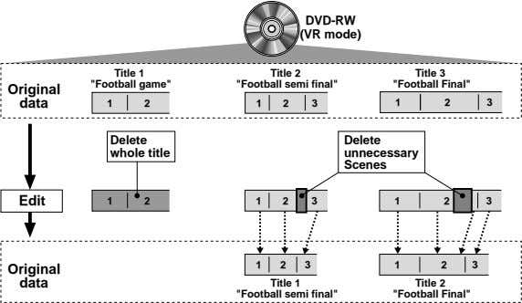 "DVD-RW (VR mode) Title 1 ""Football game"" Title 2 ""Football semi final"" Title 3 ""Football"