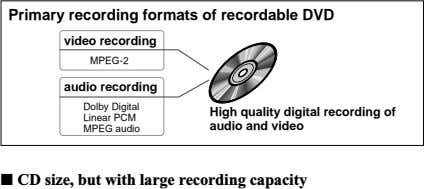 Primary recording formats of recordable DVD video recording MPEG-2 audio recording Dolby Digital Linear PCM