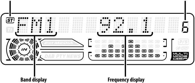 Band display Frequency display