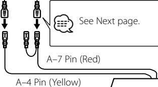 A–7 Pin (Red) A–4 Pin (Yellow)
