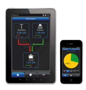 Combined Benefits = smart monitoring + FREE hot water = maximum savings! Unlike other simple immersion
