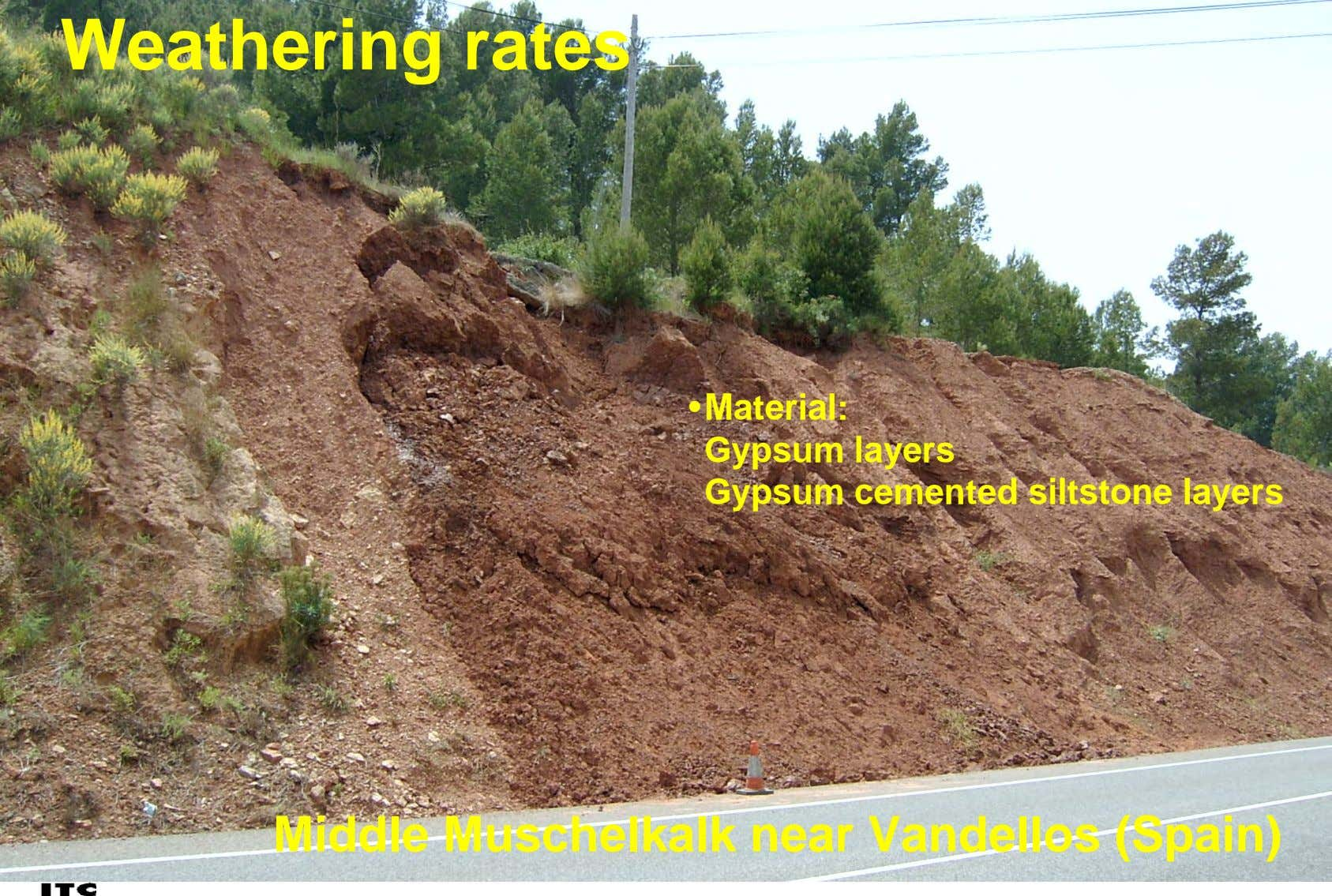 Weathering rates •Material: Gypsum layers Gypsum cemented siltstone layers Middle Muschelkalk near Vandellos (Spain)