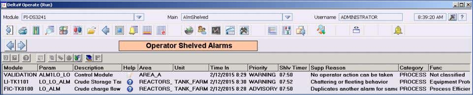 Alarm Management August 2015 Shelved alarm lists show the reason. In this example the alarms are