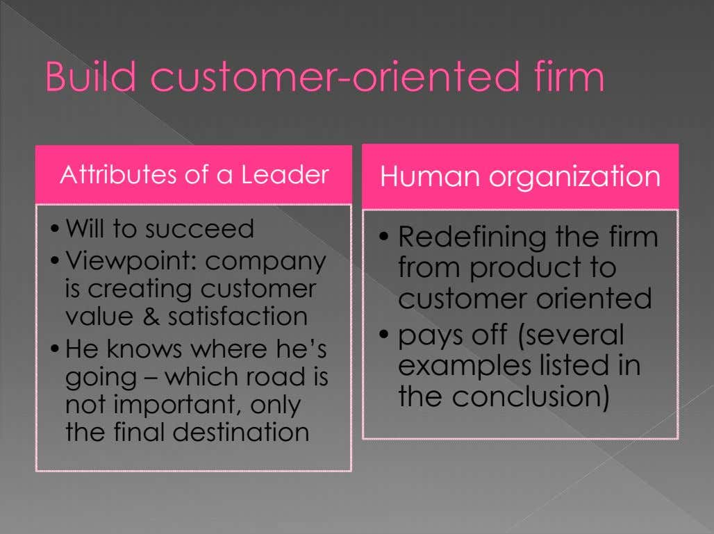 Attributes of a Leader Human organization •Will to succeed •Viewpoint: company is creating customer value