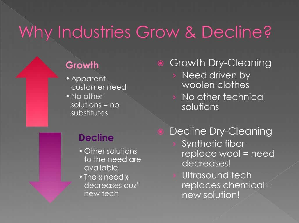  Growth Dry-Cleaning Growth • Apparent customer need › Need driven by woolen clothes •