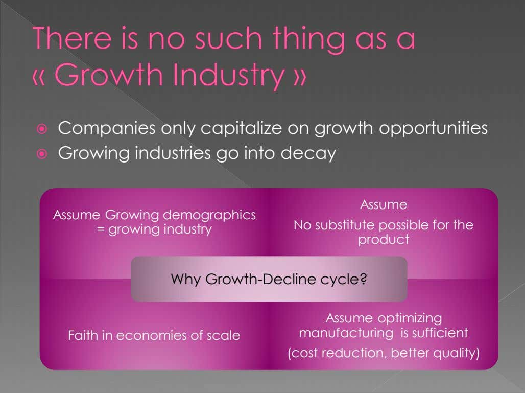  Companies only capitalize on growth opportunities  Growing industries go into decay Assume Assume