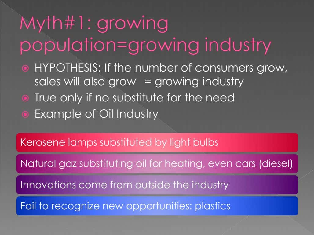  HYPOTHESIS: If the number of consumers grow, sales will also grow = growing industry