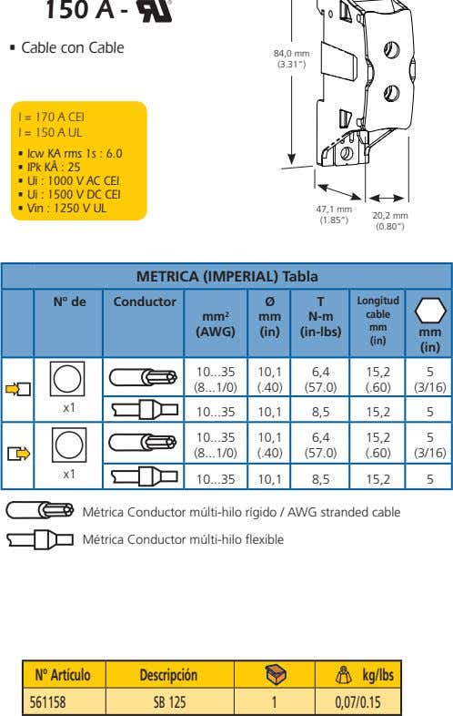 METRICA (IMPERIAL) Tabla Nº de Conductor Ø T Longitud cable mm 2 mm N-m mm