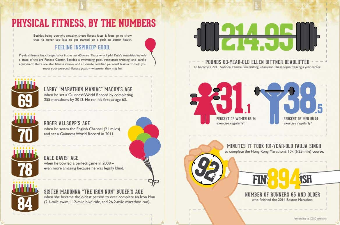 PHYSICAL FITNESS, BY THE NUMBERS Besides being outright amazing, these fitness facts & feats go