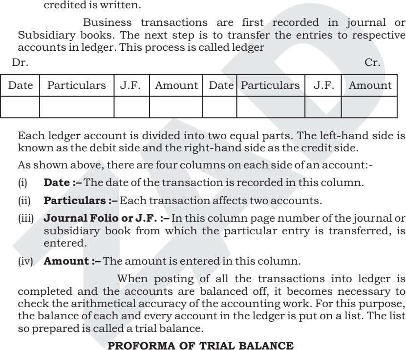 credited is written. Ledger :– Business transactions are first recorded in journal or Subsidiary books.