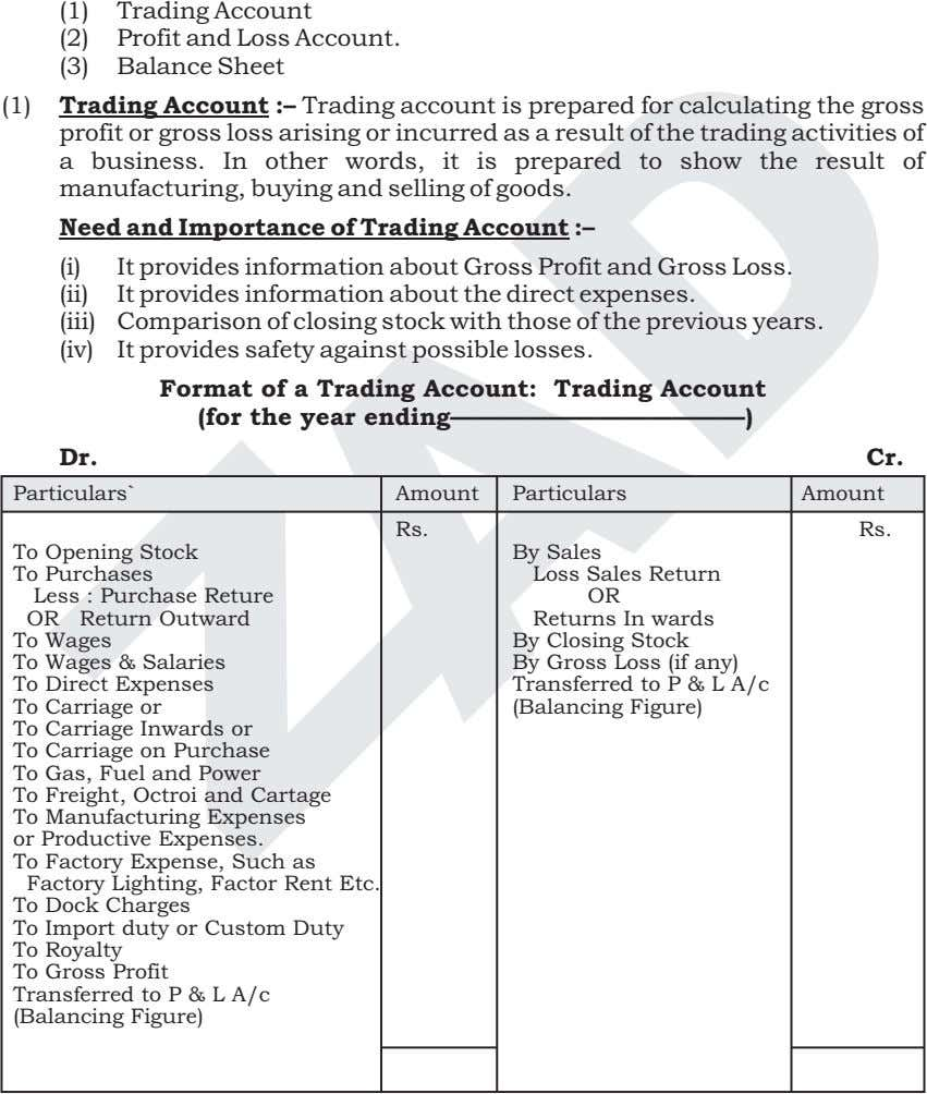 (1) Trading Account (2) Profit and Loss Account. (3) Balance Sheet (1) Trading Account :–