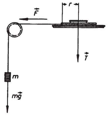 v d t . Fig. 4. Moment of a weight force on the rotary plate 2