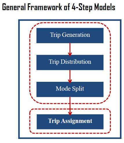 step, trip distribution of the 4-step planning process. Trip Distribution Trip distribution is the 2nd step