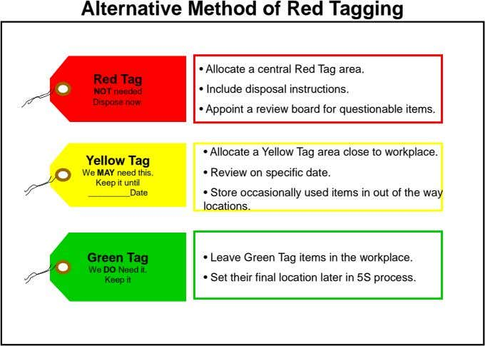 Alternative Method of Red Tagging • Allocate a central Red Tag area. Red Tag •