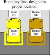 Boundary lines designates proper location. Paint Thinner 101 200 Paint Thinner 101 200