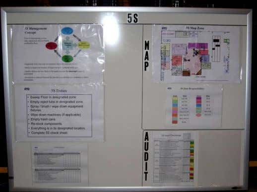 Ex: 5S Practice Floor display Includes Duties, Check sheets, 5S Map, and last audit results.