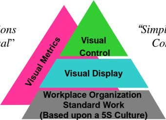 Visual Control Visual Display Workplace Organization Standard Work (Based upon a 5S Culture)