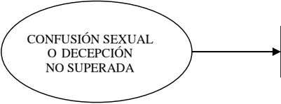 CONFUSIÓN SEXUAL O DECEPCIÓN NO SUPERADA