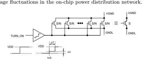 age fluctuations in the on-chip power distribution network. VGND VGND S/N S/N S/N S/N S