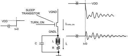 VDD SLEEP VGND TRANSISTOR VDD TURN_ON ITURN_ON t=0 GNDL L C IL t=0 R