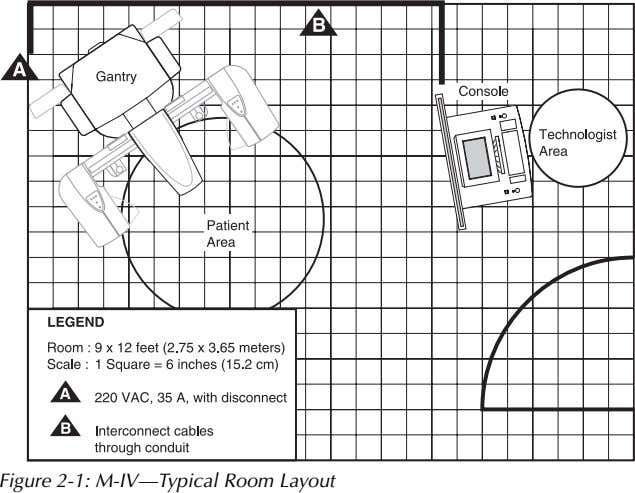 Figure 2-1: M-IV—Typical Room Layout