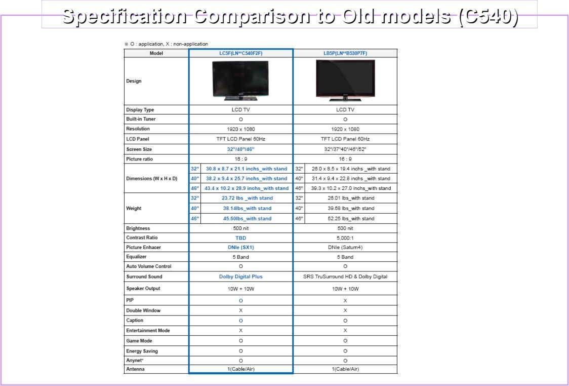 Specification Specification Comparison Comparison toto Old Old models models (C540) (C540)