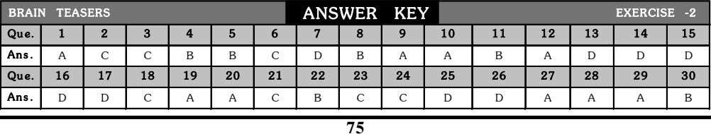 BRAIN TEASERS ANSWER KEY EXERCISE -2 Qu e. 1 2 3 4 5 6 7